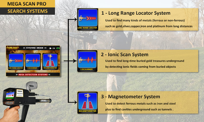 mega scan pro search systems