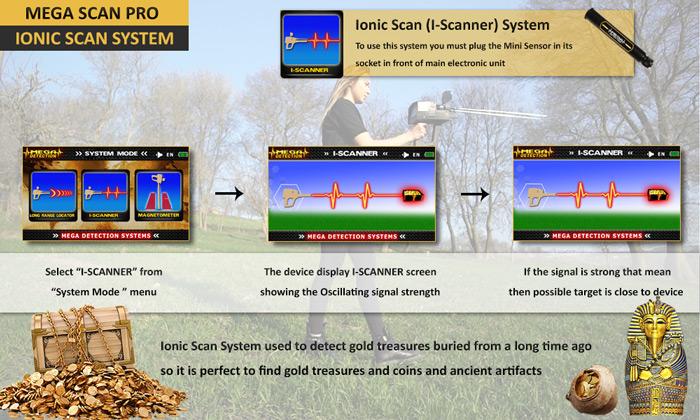 mega scan pro ionic scan system
