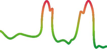 signal-non-ferrometal
